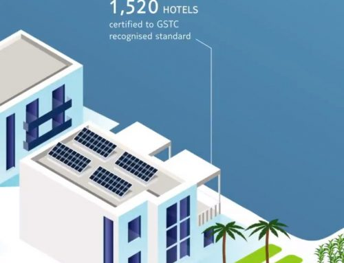 9.2 million TUI customers stayed in hotels certified to a GSTC-Recognized standard (81% of TUI's Hotels)